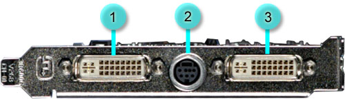 Image of graphics card ports