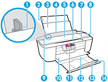 Printer Specifications For Hp Deskjet 3700 Printers Hp