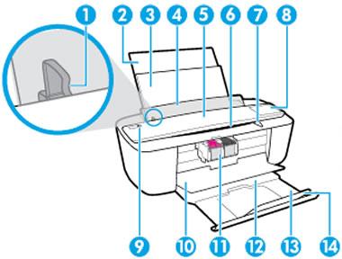 comment scanner en pdf avec hp