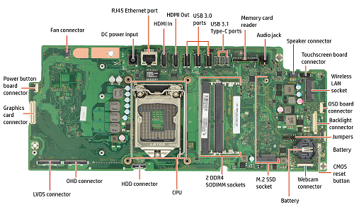 Diamaster motherboard top view