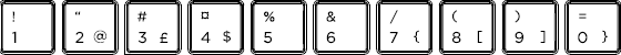 Finnish keyboard top row detail