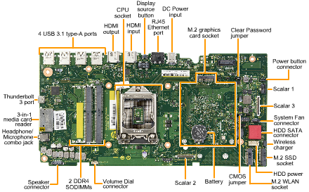 Canard motherboard top view