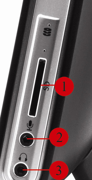 Image of the right I/O ports