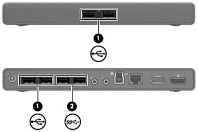 Image of the USB connectors.