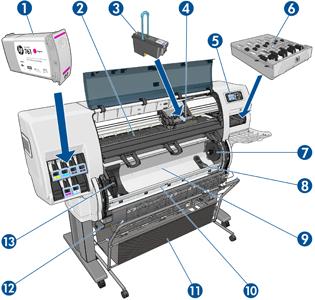 HP Designjet T7100 And Monochrome Printer Series