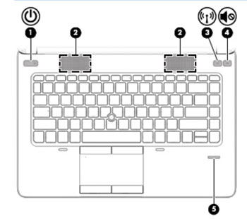 HP ProBook 650 G1 Notebook PC - Identifying Components | HP