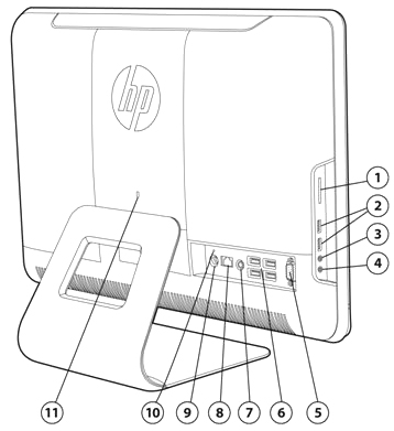 hp compaq pro 4300 ethernet drivers