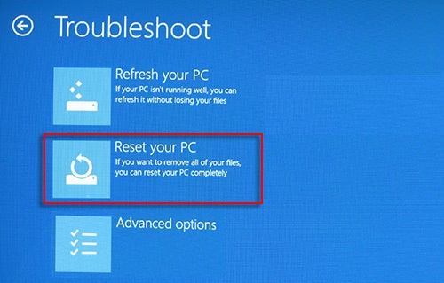 Tapping Reset your PC on the Troubleshoot screen