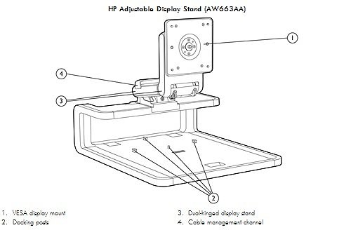 Image of the HP Adjustable Display Stand with callouts for each component.