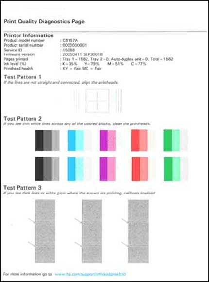 Image: Print Quality Diagnostics Page