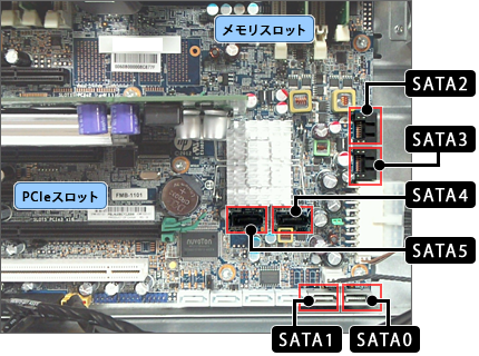 HP Z420 - SATA ポートの番号を確認する方法   HP