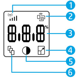 Буквенно-цифровой дисплей панели управления