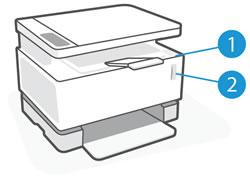 Расположение индикаторов тонера
